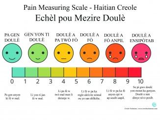 pain_scale_haitian_creole